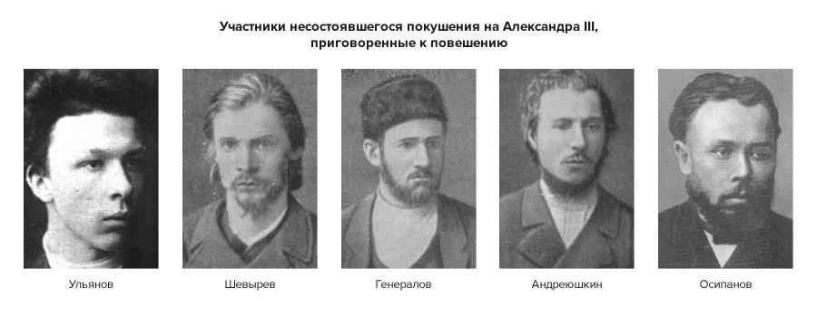 Повешены 20 мая 1887 года.