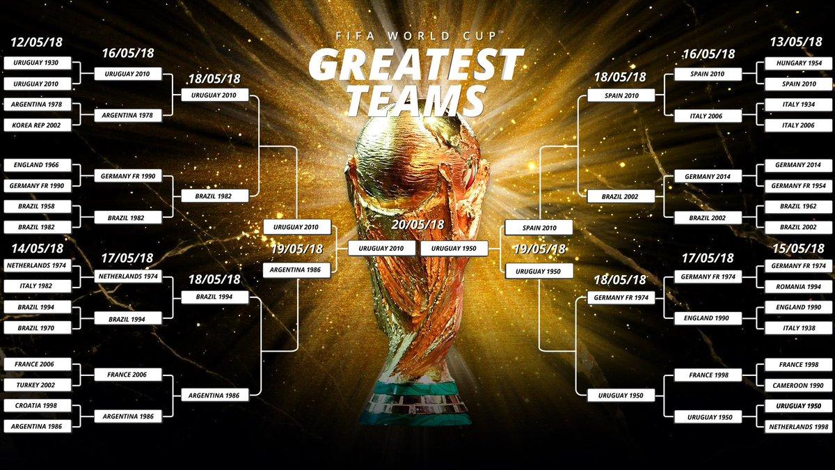 Alcides Ghiggia ganó encuesta FIFA como mejor jugador de la historia