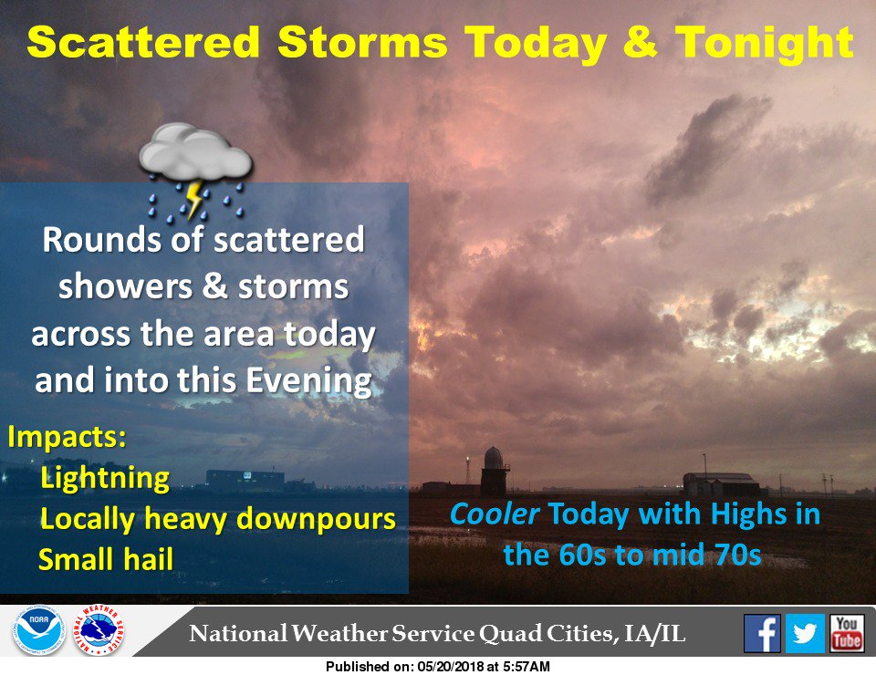 Cooler today with scattered showers & thunderstorms. Severe weather not anticipated... #iawx #ilwx #mowx