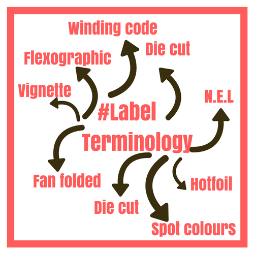 test Twitter Media - Need to be clued up on Labelling Terminology? itstick labels will help you better understand the lingo used in the #labelprinting World https://t.co/WzyJo4zlKi https://t.co/EkxWBRFLUz