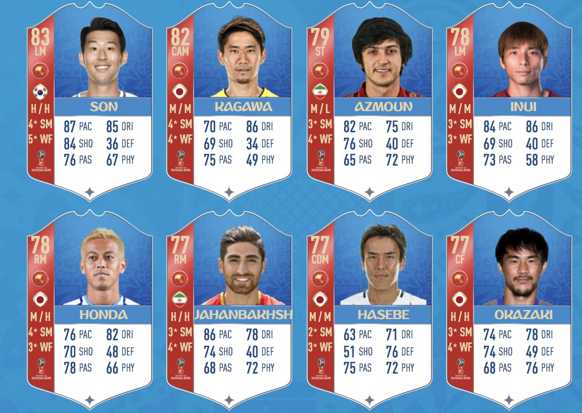 The top players from the Asian Football Confederation (AFC) are live on Futhead (w/ IGS) futhead.com/world-cup/play…