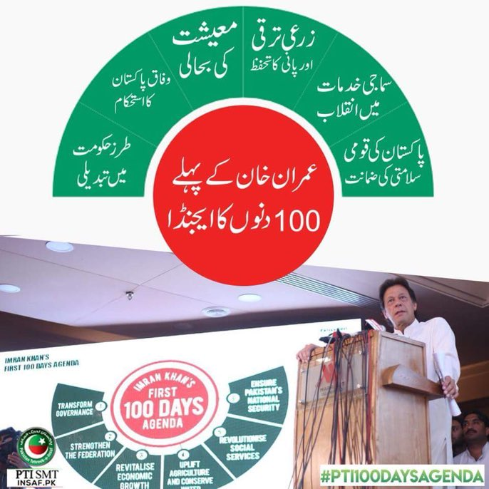 100 days agenda of PTI