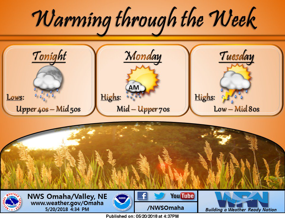A few morning showers, otherwise nice on Mon. Storms possible Tues with highs back in the 80s. #newx #iawx