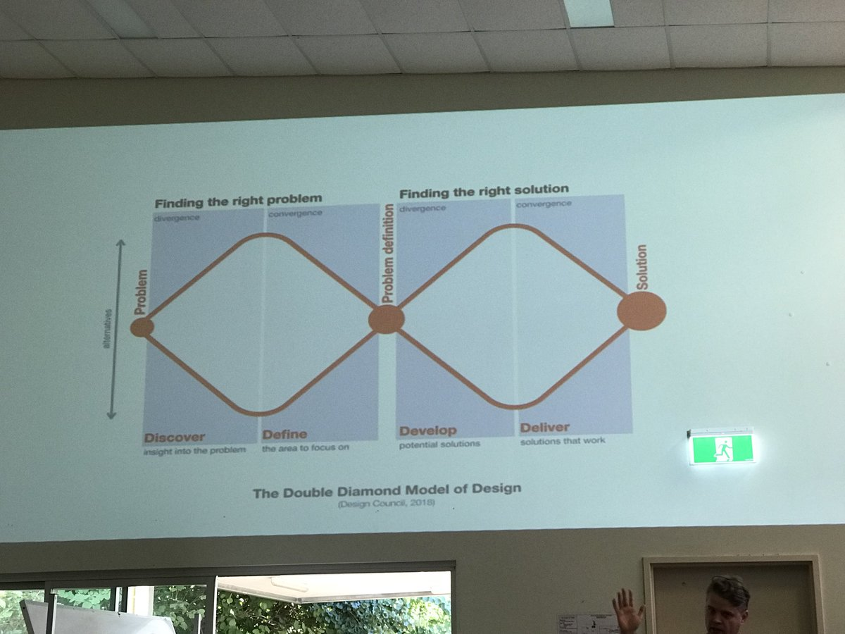 Double diamond model of design.  @Blundell_Chris #steamed #stemed #change #design #designthinking @sans_chan @notjustaTL<br>http://pic.twitter.com/UdWp7zSTTZ