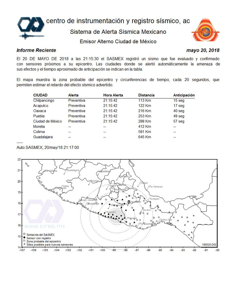#AlertaSismica Informe @cires_ac por #sismo 20/May/2018 21:15:30 #sasmex #TenemosSismo   http:// sasmex.net  &nbsp;    http:// cires.mx  &nbsp;  <br>http://pic.twitter.com/o7X4ufKlG9