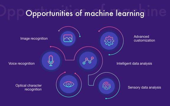 What are the opportunities of #ML ?   #ArtificialIntelligence #AI #Industry40 #Bigdata! #IIoT #IoT #IoE #CX #startup #DataViz #SMM #Retail #ML #4IR #M2M #Robotics #Bots #DeepLearning #4IR<br>http://pic.twitter.com/Ym8a0HxnMJ