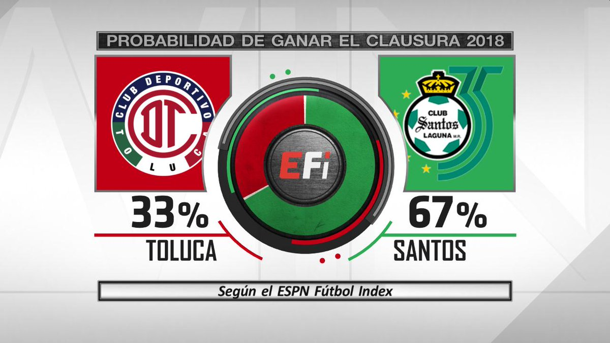3er enfrentamiento entre Toluca y Santos en la final de la Liga Bancomer, Toluca ganó las dos anteriores.  ¿Quién ganará?