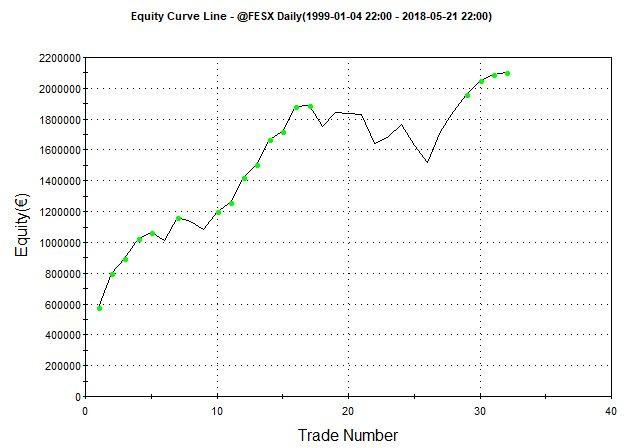 Samuelssons Rapport On Twitter Momentum Kan Det Ta Europa Index Hogre Borsen Idag Analys Algo Trading Bors Aktier Omx Https T Co 5vwqpetlgu Https T Co 9ttqwk5c5j