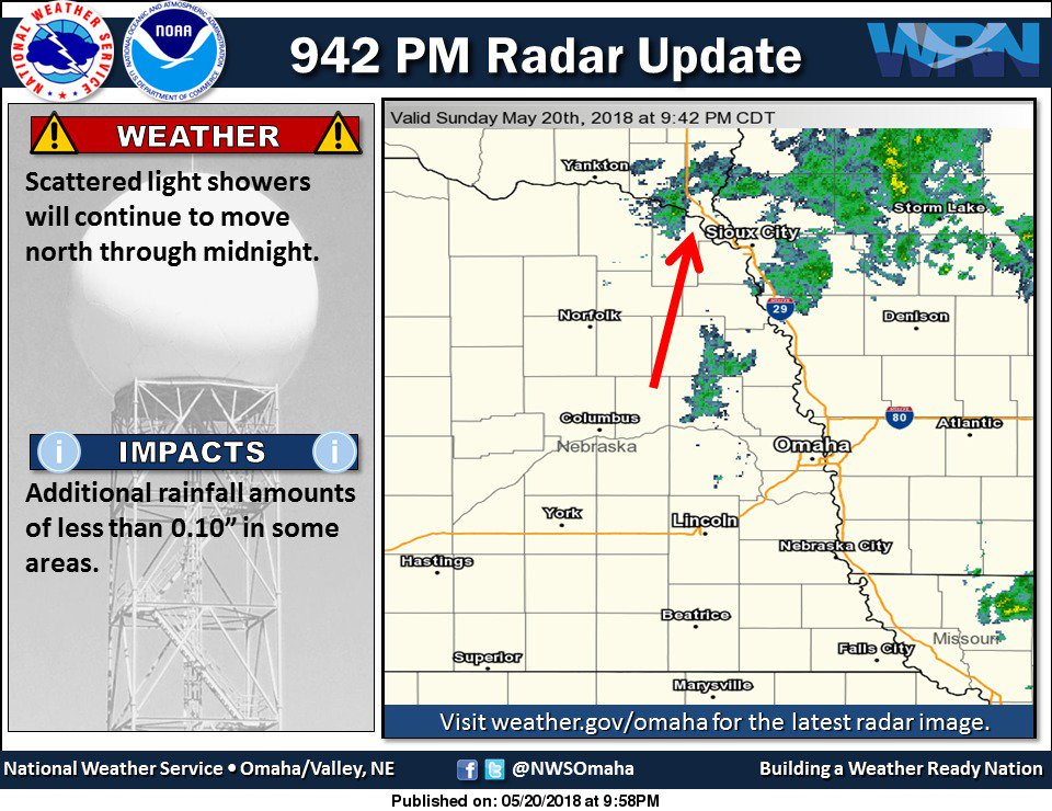 Scattered light showers will continue to move through the area through midnight. #newx #iawx