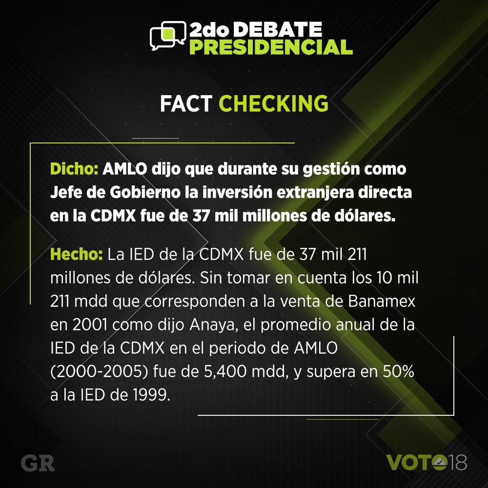 La Inversión Extranjera Directa sí aumentó en la gestión de AMLO en la Ciudad de México #DelDichoAlHecho