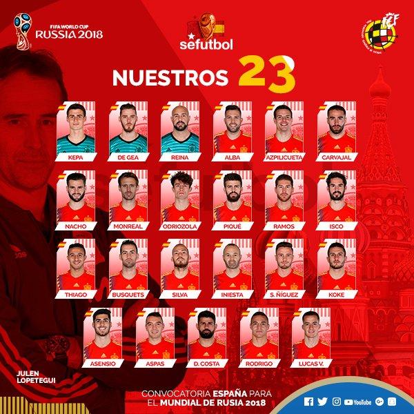 Mundial de Rusia 2018 Ddt0520UQAAjnYw