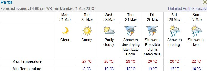 Perth Weather 14 Day Forecast