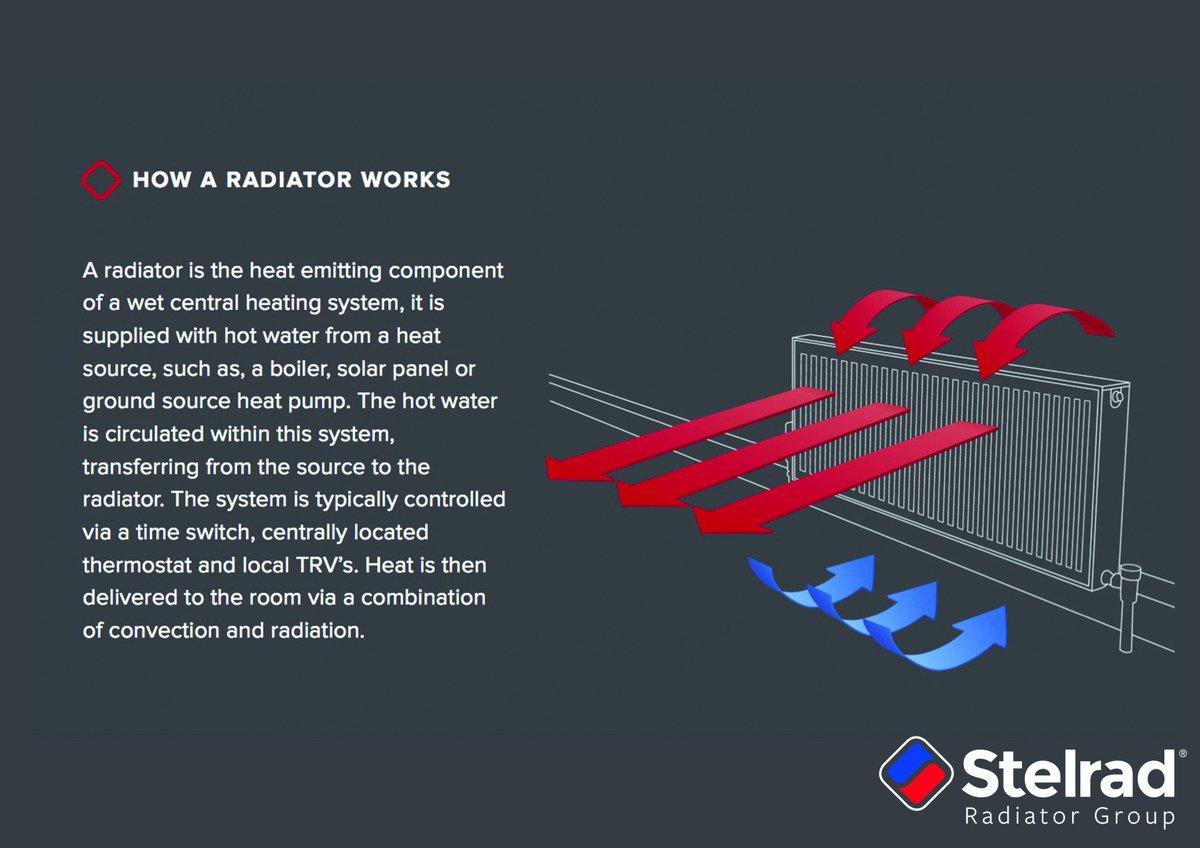 Stelrad Radiators on Twitter: \