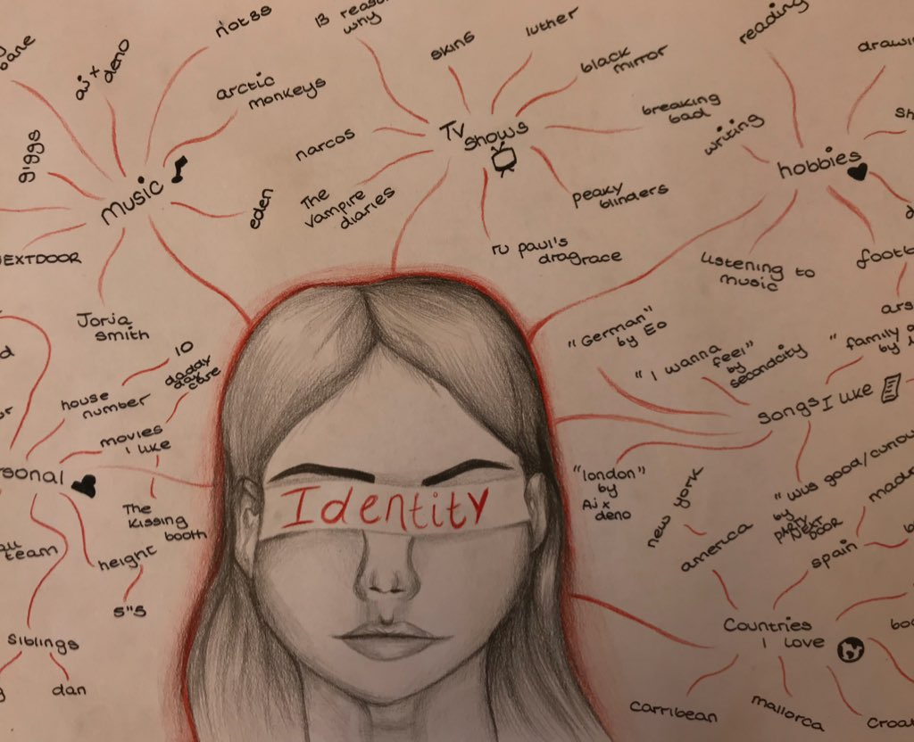 Meole Brace Art On Twitter Brilliant Year 10 Mind Map Work On Their New Project Identity