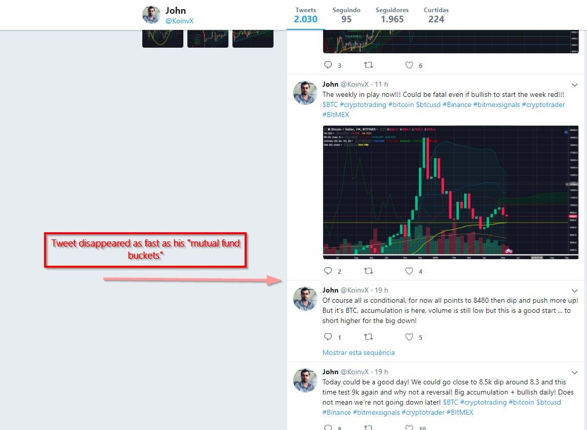 Degenerate Crypto Gambling on Twitter: