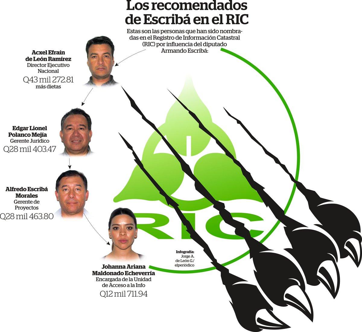Quienes son y cuánto ganan los viejos amigos de Armando Escribá que dirigen el Registro de Información Catastral: bit.ly/2Iy8T2V