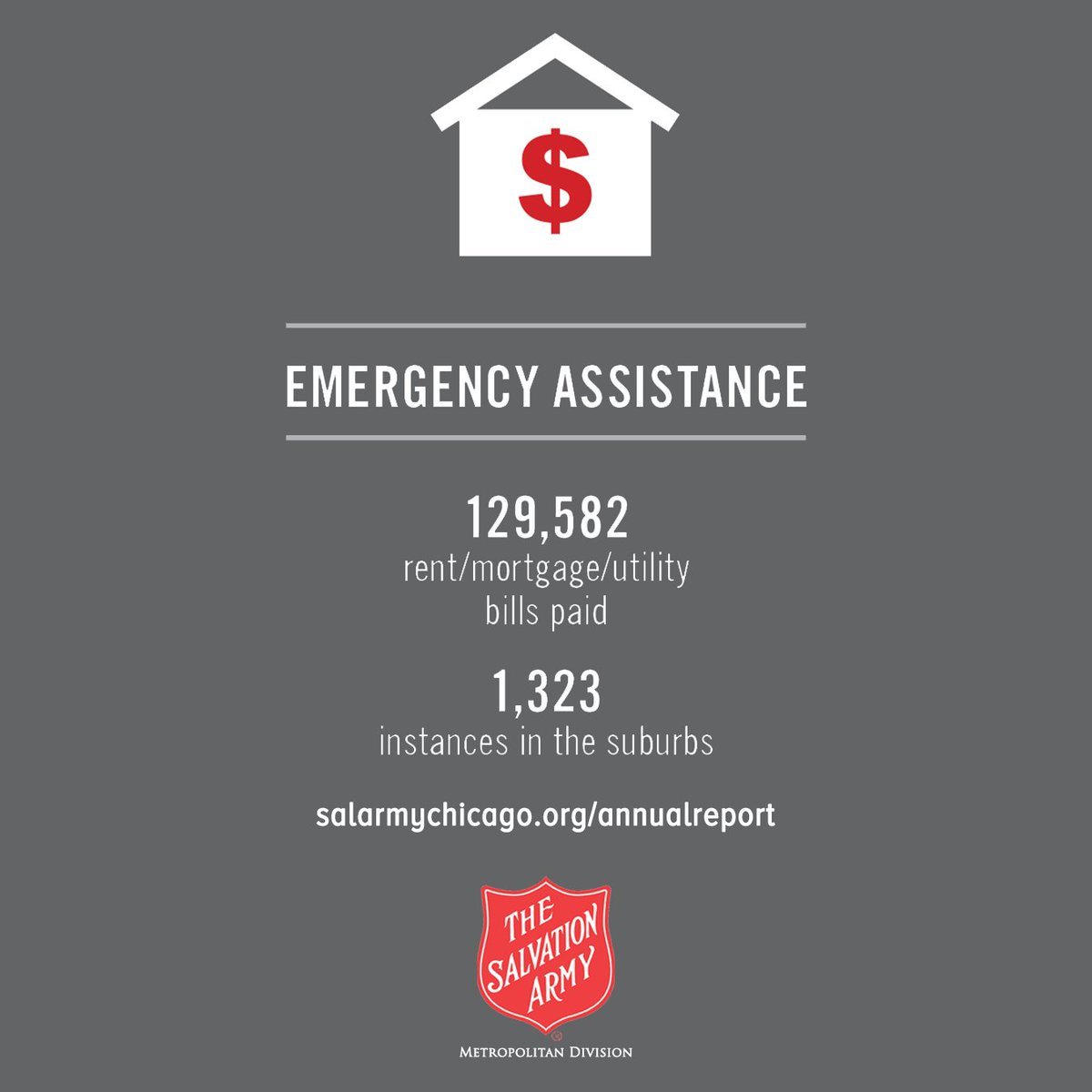 "the salvation army on twitter: ""#dyk? last year"