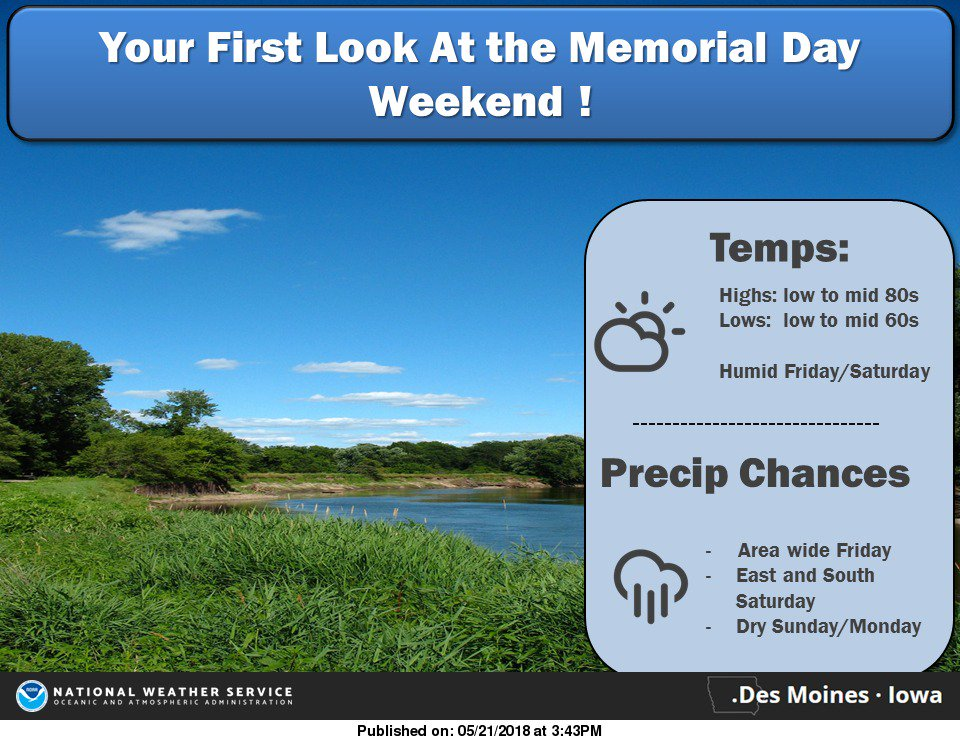 The first look at Memorial Day Weekend! #iawx #iowaweather