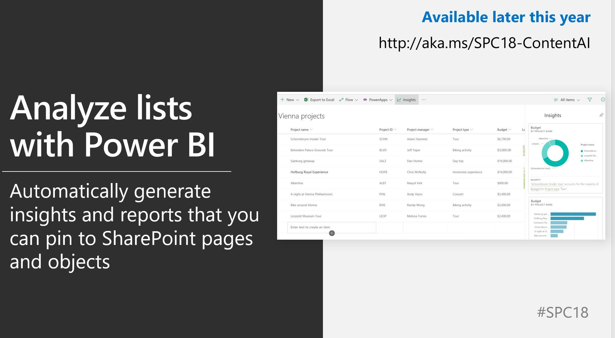 [Announcing] Automatically analyze #SharePoint lists  with @PowerBI. https://t.co/cvkRd9XOXz #SPC18 https://t.co/wYKdMulYOR