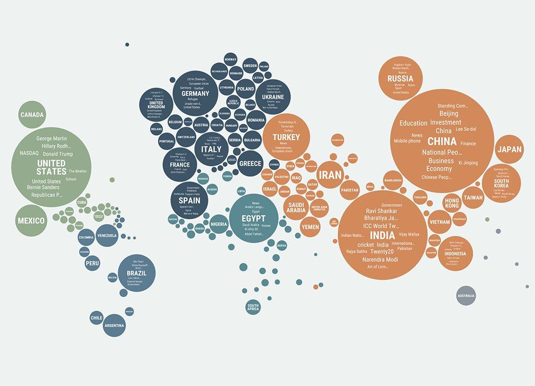 Unfiltered News. Visualiser l'actualité dans le monde sans filtres via @outilstice  https://t.co/OpD5RvhqDo