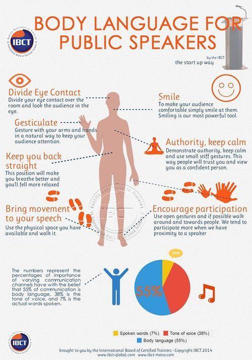 What do you do with your hands?!?! #HOSAgenius #BodyLanguage #EQ