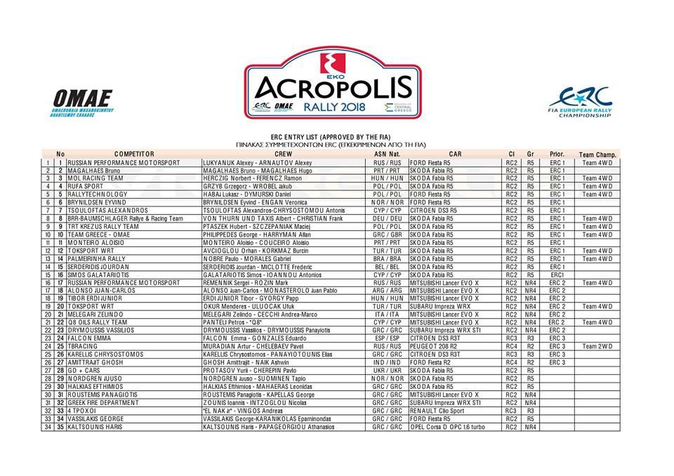 ERC: EKO Acropolis Rallye [31 Mayo - 3 Junio] DdvnlcpU0AEPxCy