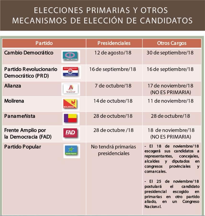 Calendario Panama 2018.Te Revela Calendario Oficial De Primarias De Colectivos