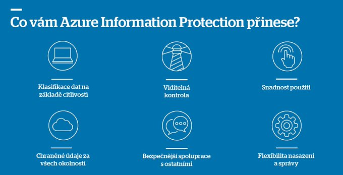 Využijte zcela nového konceptu ochrany dokumentůna bázi #DigitalGuardian a #Microsoft #AIP...