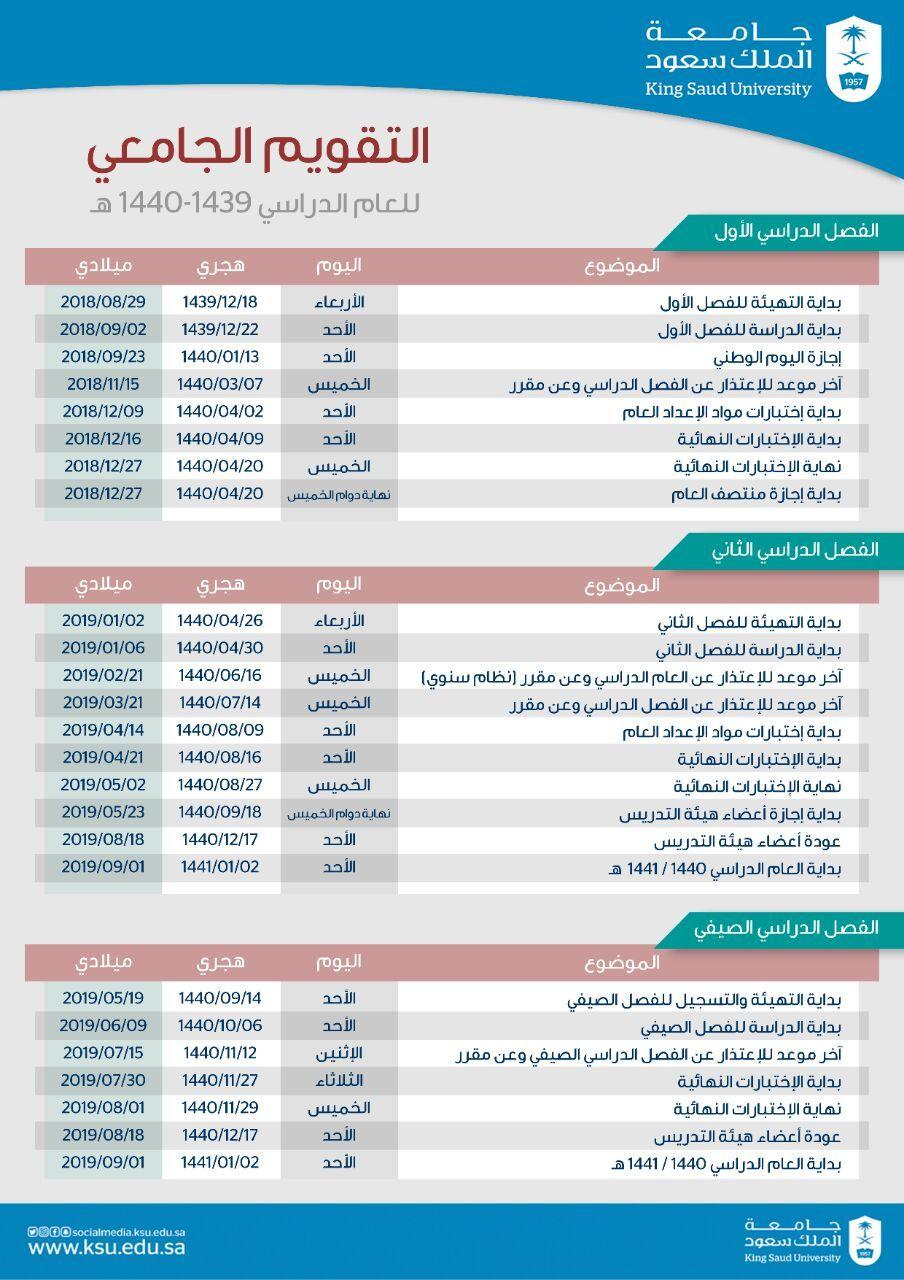 جامعة الملك سعود V Twitter إقرار التقويم الجامعي للعام الدراسي 1440 1439 هـ بـ جامعة الملك سعود