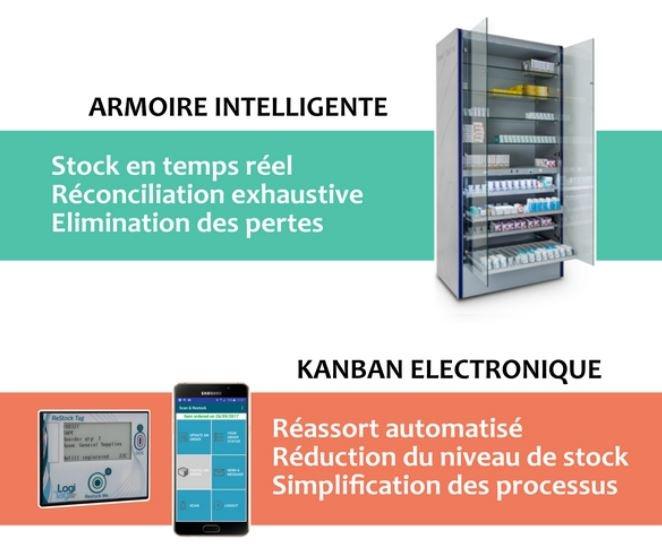 🔜 @Promedeo vous donne rdv du 29 au 31/05 @ParisHealthcare pour découvrir leurs solutions #innovantes pour la gestion des stocks…