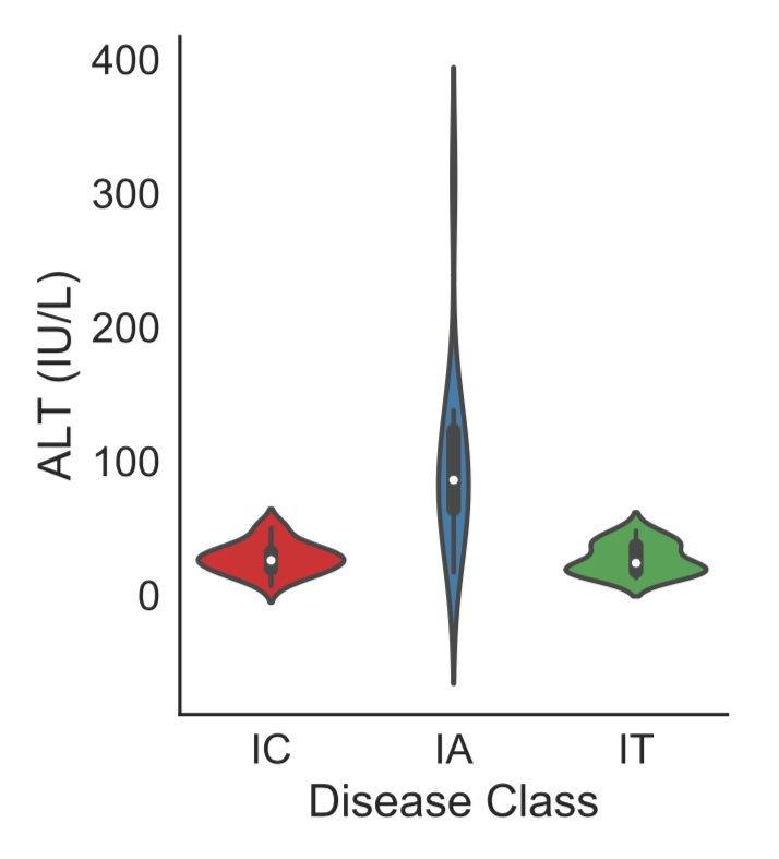 epub mitigation of hydrodynamic resistance