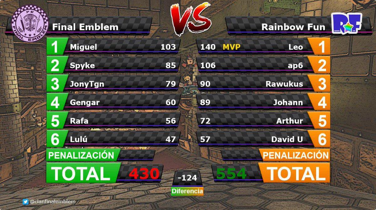 [War nº865] Final Emblem [FE] 430 - 554 Rainbow Fun [RF] DdypIutVQAE-w7m