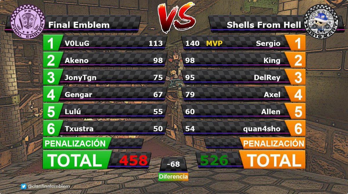 [War nº872] Final Emblem [FE] 458 - 526 Shells from Hell [SH] DdysqgXU0AAkj0-