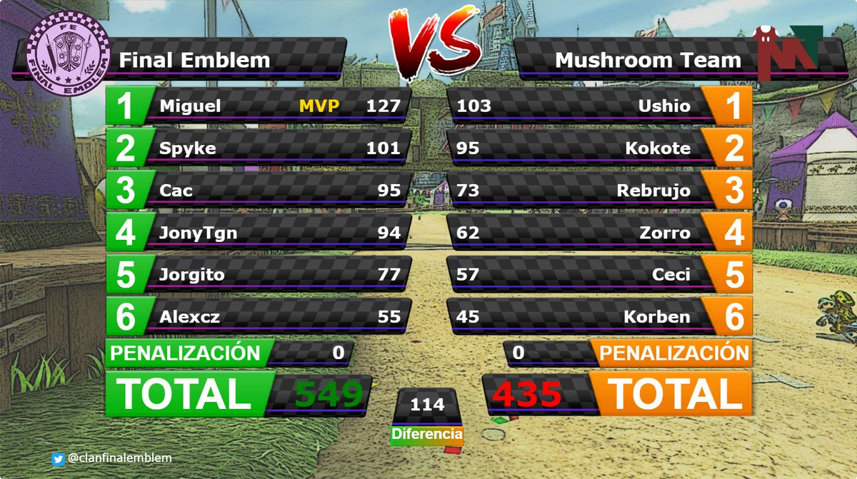 [War nº873] Final Emblem [FE] 549 - 435 Mushroom Team [MT] DdytFRwVQAA_c0q