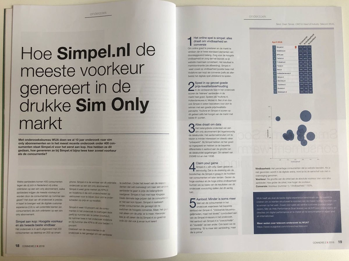 test Twitter Media - Artikel over het WUA Sim Only Onderzoek in @ConnexieNL: Hoe https://t.co/3iKWYDKXIK de meeste voorkeur genereert in de drukke Sim Only markt. Lees het volledige artikel (pg. 18-19) hier https://t.co/FyAZ5kAXia https://t.co/OHFoeKR9Ex
