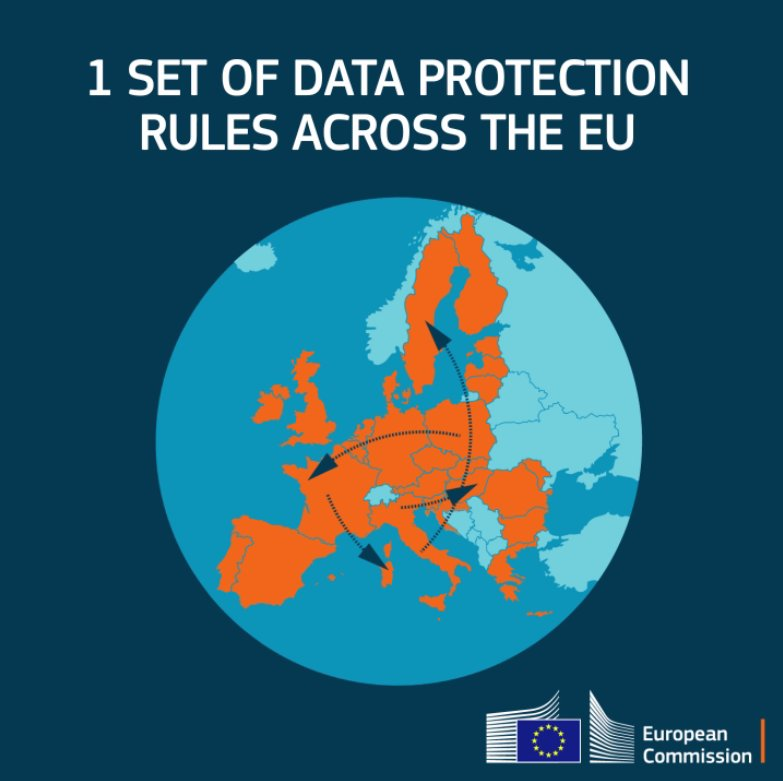 It should not matter whether you live in Stockholm, study in Budapest or work in Lisbon: the new #dataprotection rules keep you in control of your #personaldata across the whole EU.  Learn more:  http:// bit.ly/2ptCLRL  &nbsp;   #GDPR<br>http://pic.twitter.com/04orc3Jcxc
