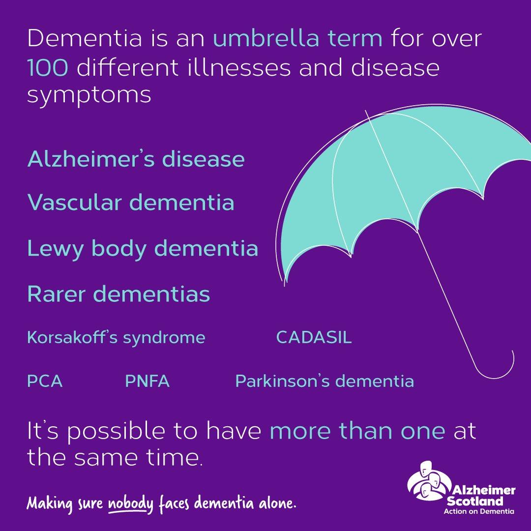 Alzheimer Scotland on Twitter: