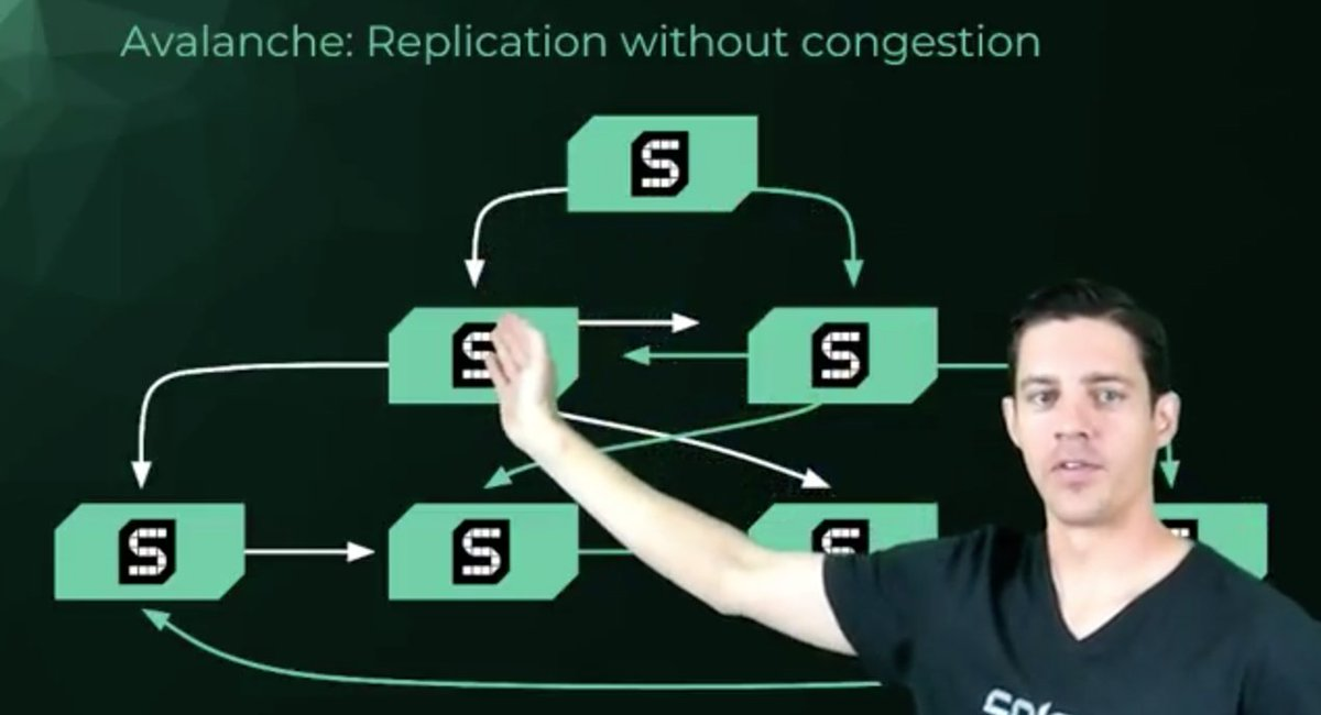 kirk samuda kirk patrick communication protocols Rcs, a new messaging protocol, aims to replace standard text messaging (sms, or short message service) as the preferred communication service between brands and customers before we get into all of the ways rcs is going to do this, let's first go over the basics.