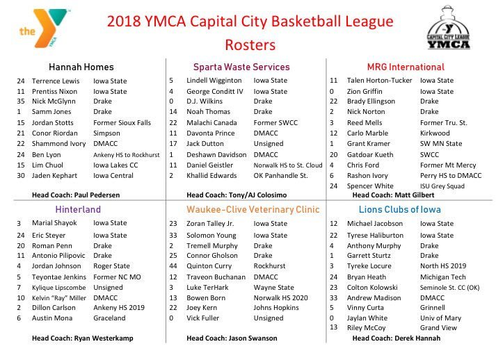 Ymca Capcity League On Twitter Check Out The 2018 Rosters