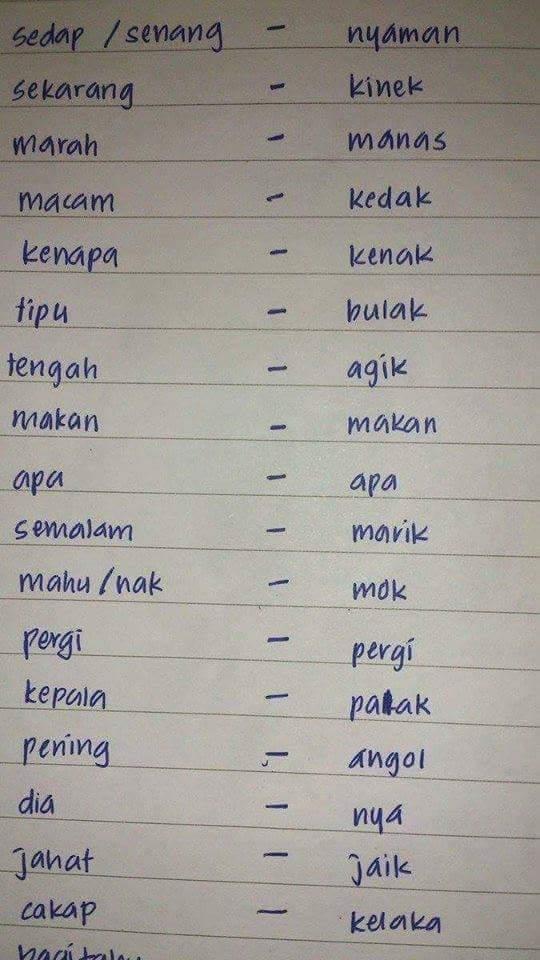Borneo Dictionary Borneodict Twitter
