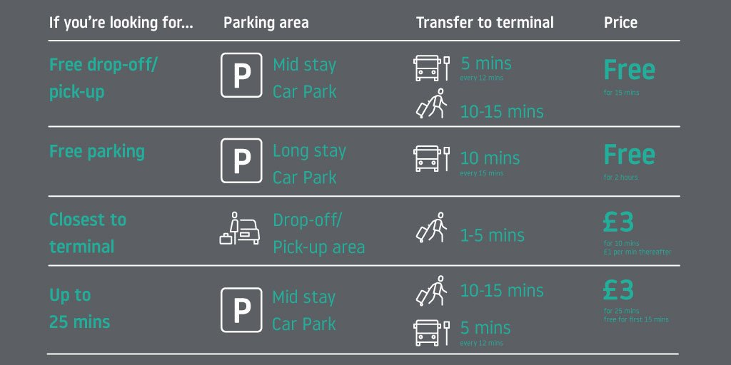 Luton Mid Term Parking >> London Luton Airport On Twitter Picking Anyone Up From