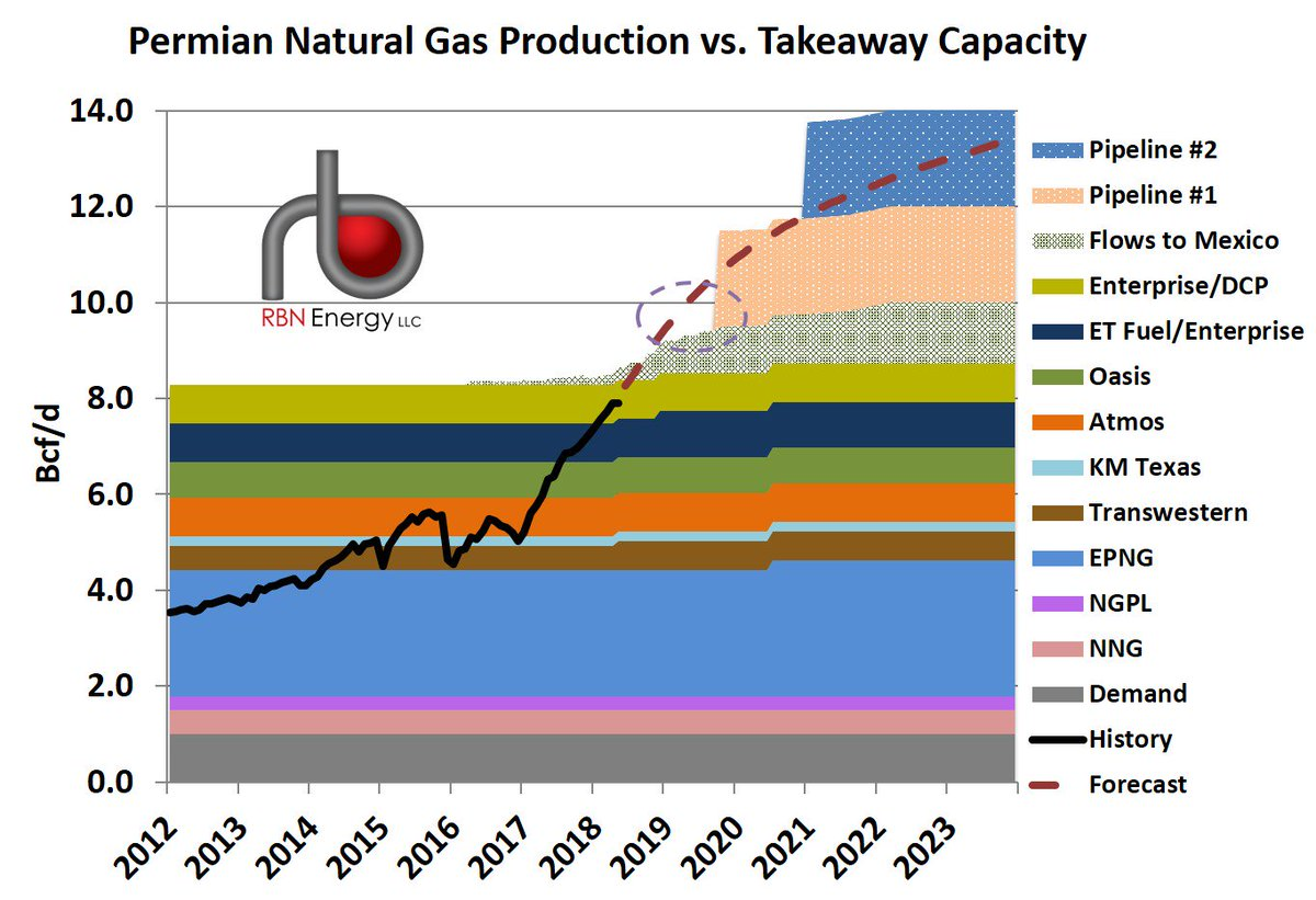 Natural Gas News Seekingalpha
