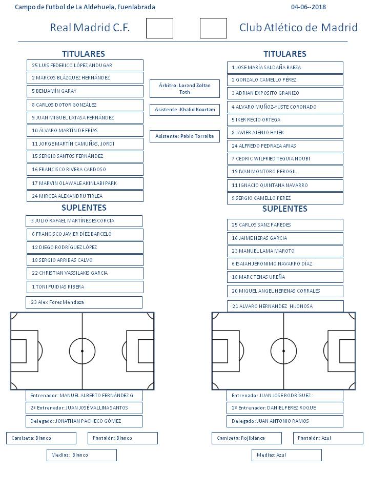 Temporada 2017-2018 La Fábrica - Página 14 De3IucbX0AA8XWt