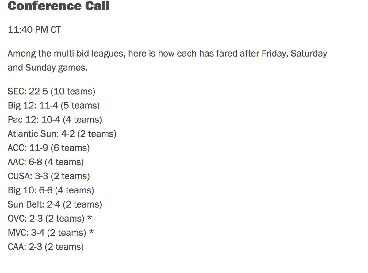 d1baseball on twitter conference records how has each league