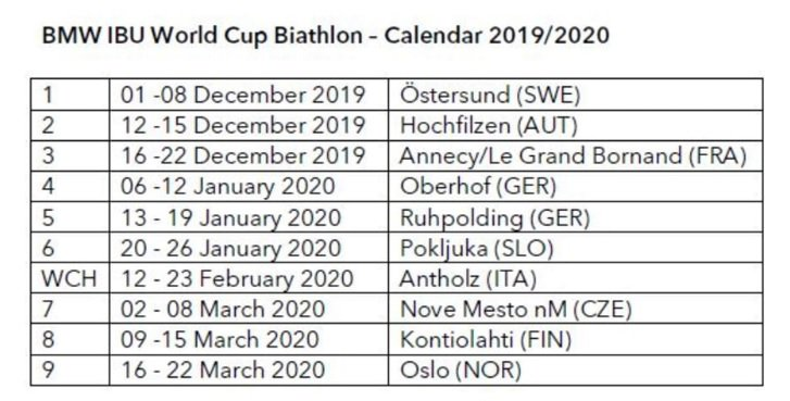 World Cup 2020 Calendar.Ibu World Cup On Twitter Time To Plan New Biathlon Trips Here S