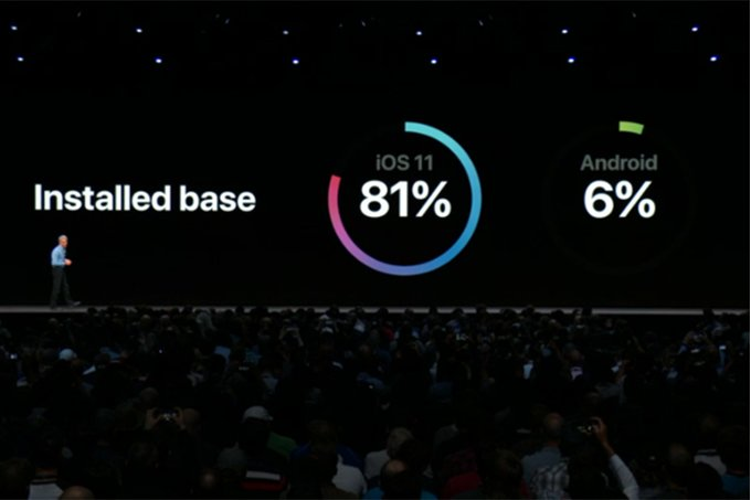 ebcec002bc2 Android gets publicly shamed on stage at Apple's WWDC '18 ...
