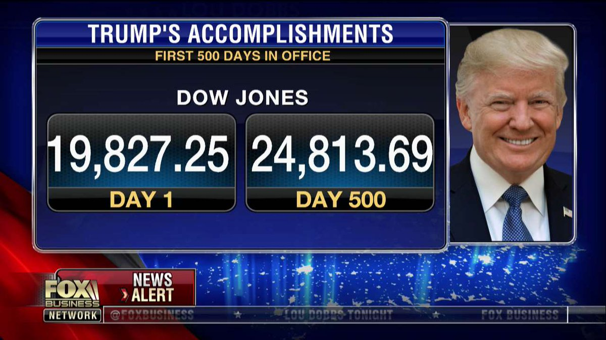 The Dow Jones Industrial Average on @POTUS' 500th day in office: https://t.co/P5iBrDaMka