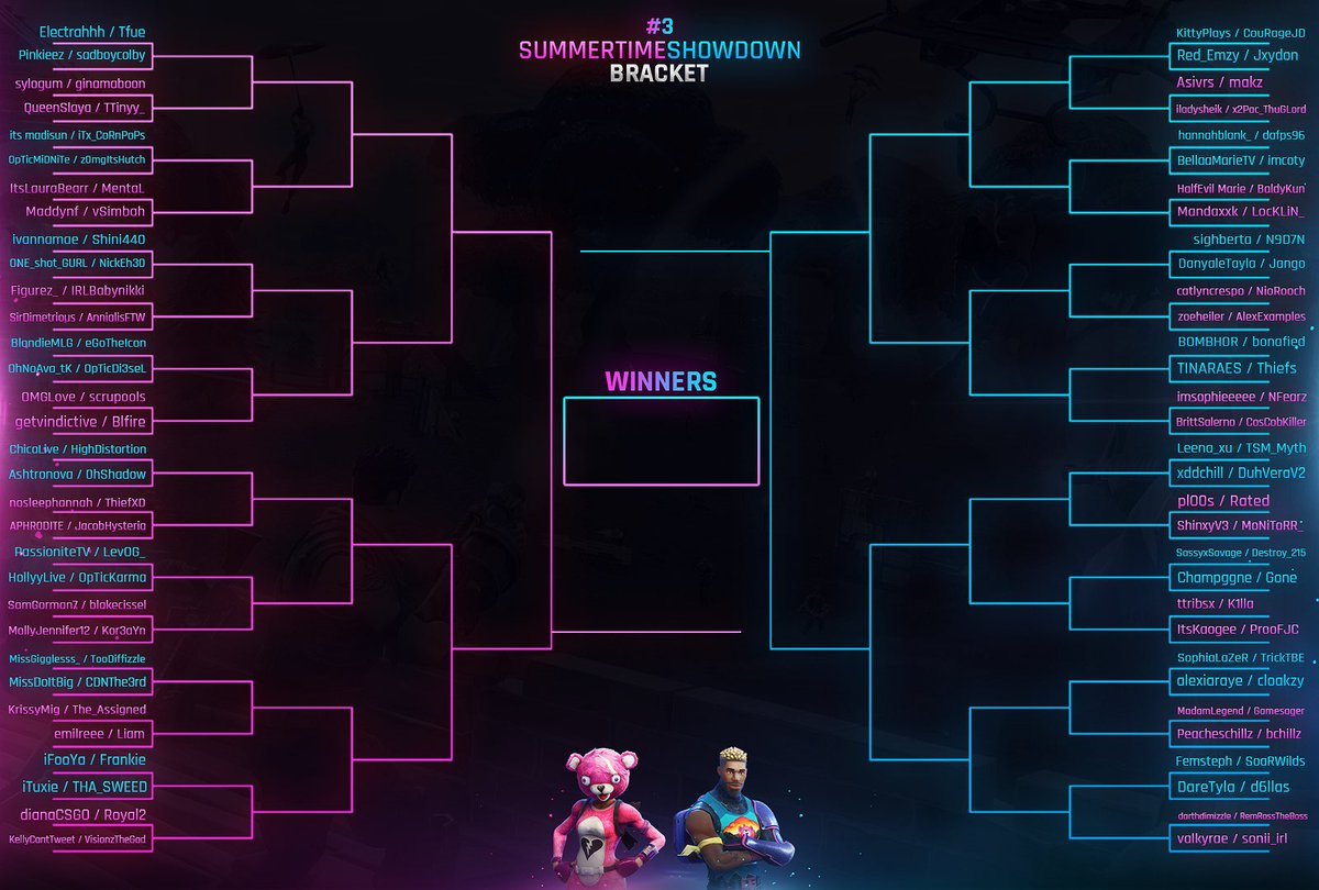 Fortnite 2v2 tournament bracket