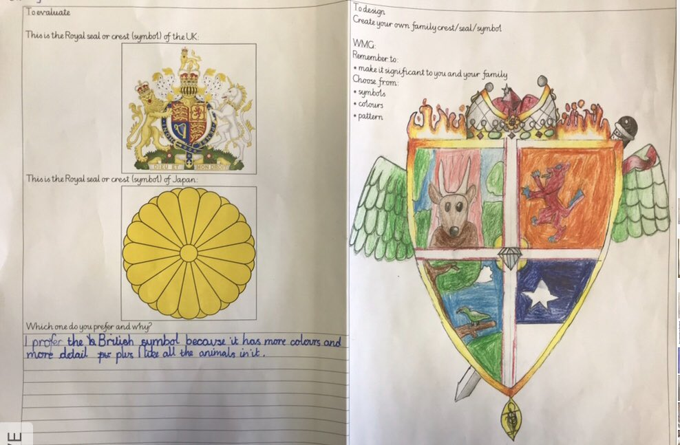Langford Primary On Twitter Our Team 5 Children Have Been Creating