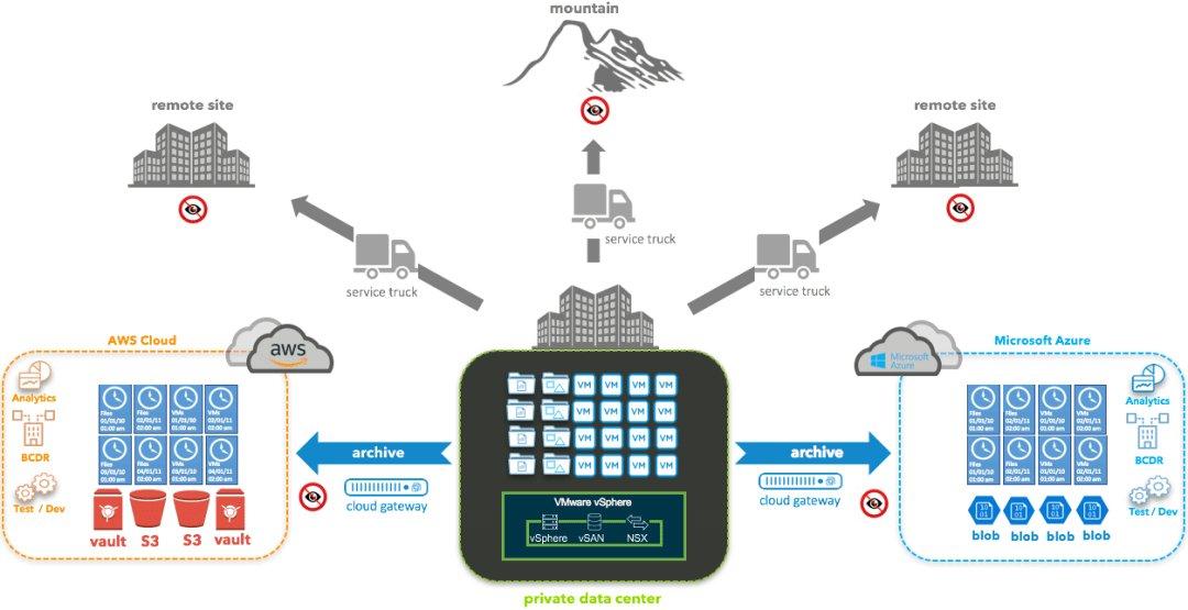 download Data Center Handbook